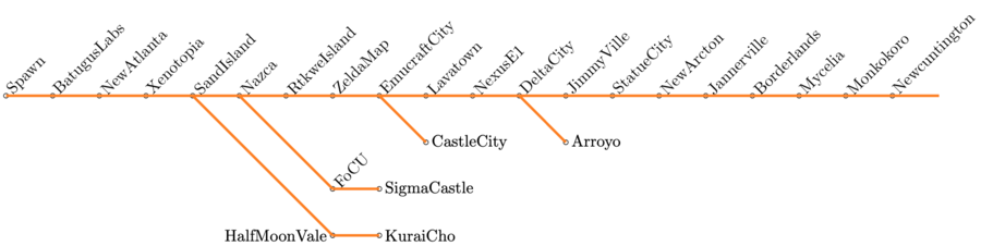 The Lavatown Line with all stations, directly accessible from spawn with the /st command
