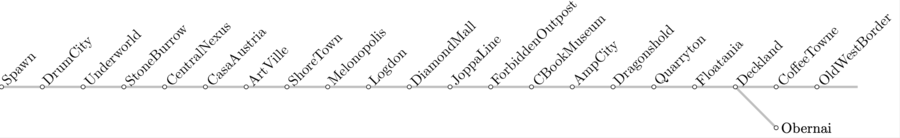 The Great Northern Line with all stations, directly accessible from spawn with the /st command