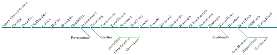 The Occidental Line with all stations, directly accessible from spawn with the /st command